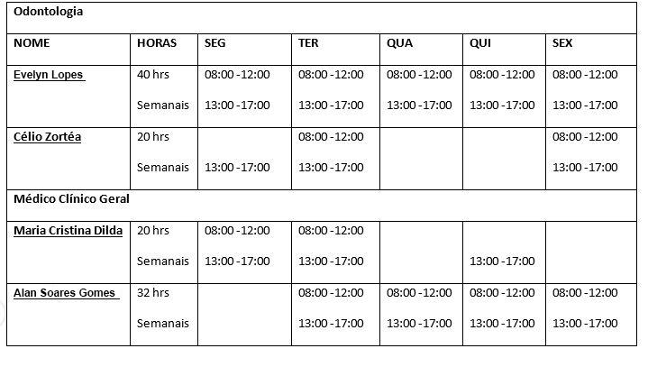 Tabela de Horários de Atendimento UBS